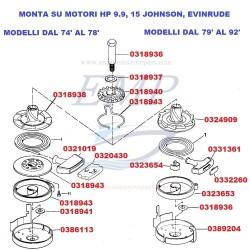 Ricambi avviamento HP 9.9, 15 Johnson, Evinrude